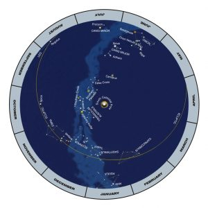 Planisphere Pg2